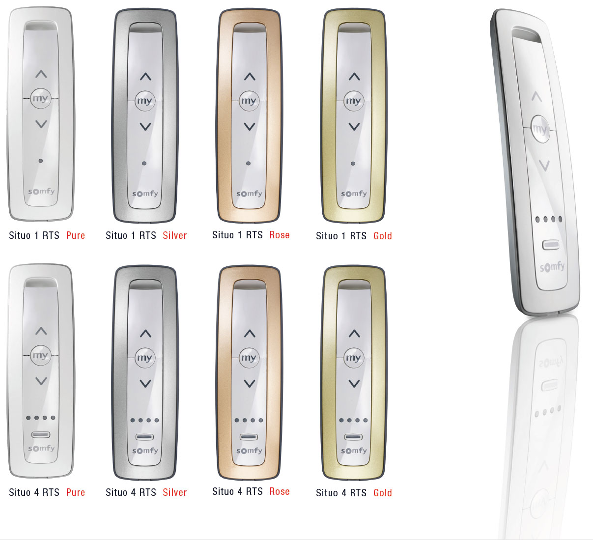 somfy situo remotes for awnings